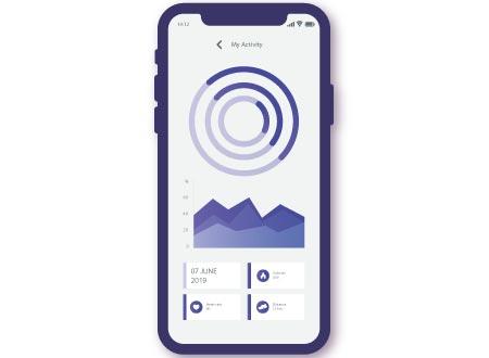 iPhone-activite